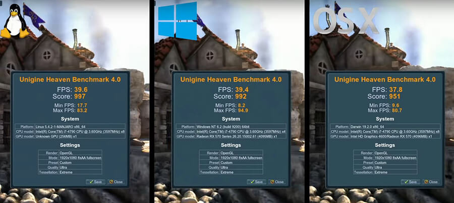Benchmark heavane Windows Linux Mac OS сравнение